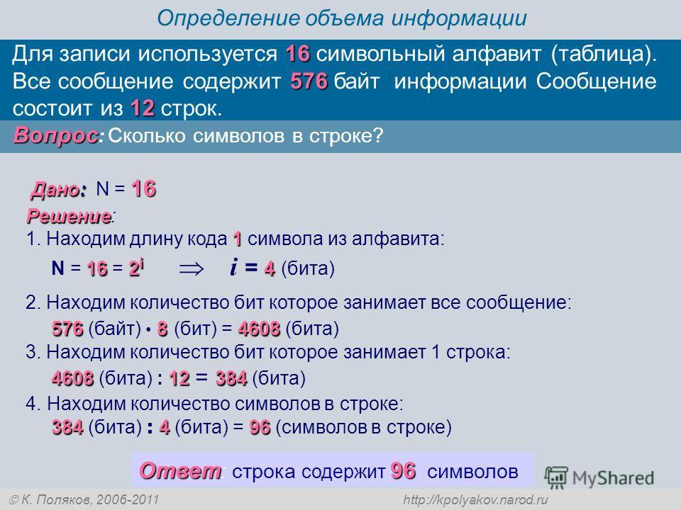 К. Поляков, 2006-2011 http://kpolyakov.narod.ru Определение объема информации 16 576 12 Для записи используется 16 символьный алфавит (таблица). Все сообщение содержит 576 байт информации Сообщение состоит из 12 строк. Вопрос Вопрос : Сколько символо