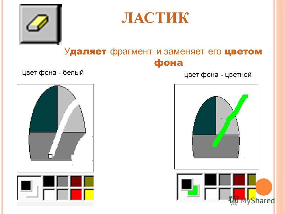 ЛАСТИК У даляет фрагмент и заменяет его цветом фона цвет фона - белый цвет фона - цветной