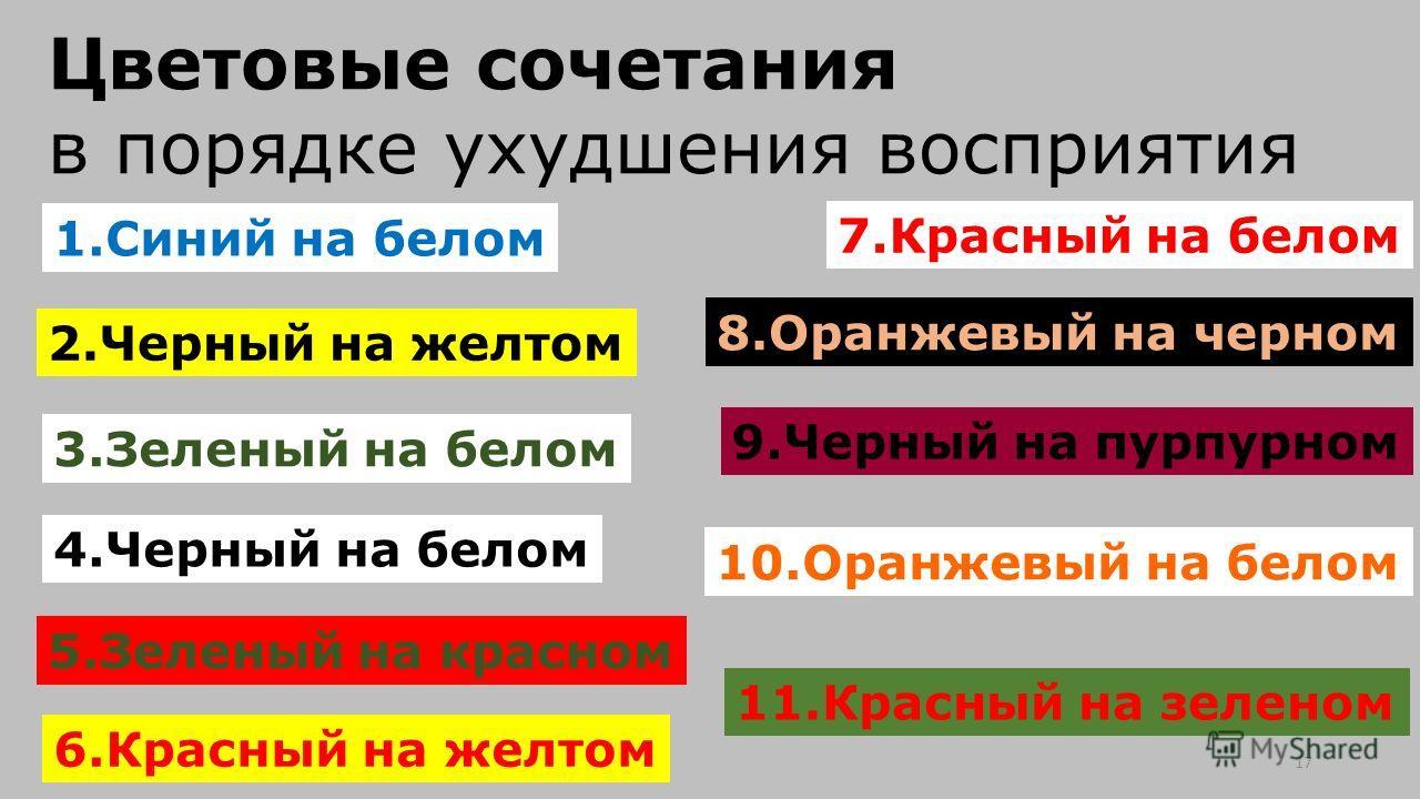 17 11. Красный на зеленом 1. Синий на белом 2. Черный на желтом 3. Зеленый на белом 4. Черный на белом 5. Зеленый на красном 6. Красный на желтом 7. Красный на белом 8. Оранжевый на черном 9. Черный на пурпурном 10. Оранжевый на белом Цветовые сочета