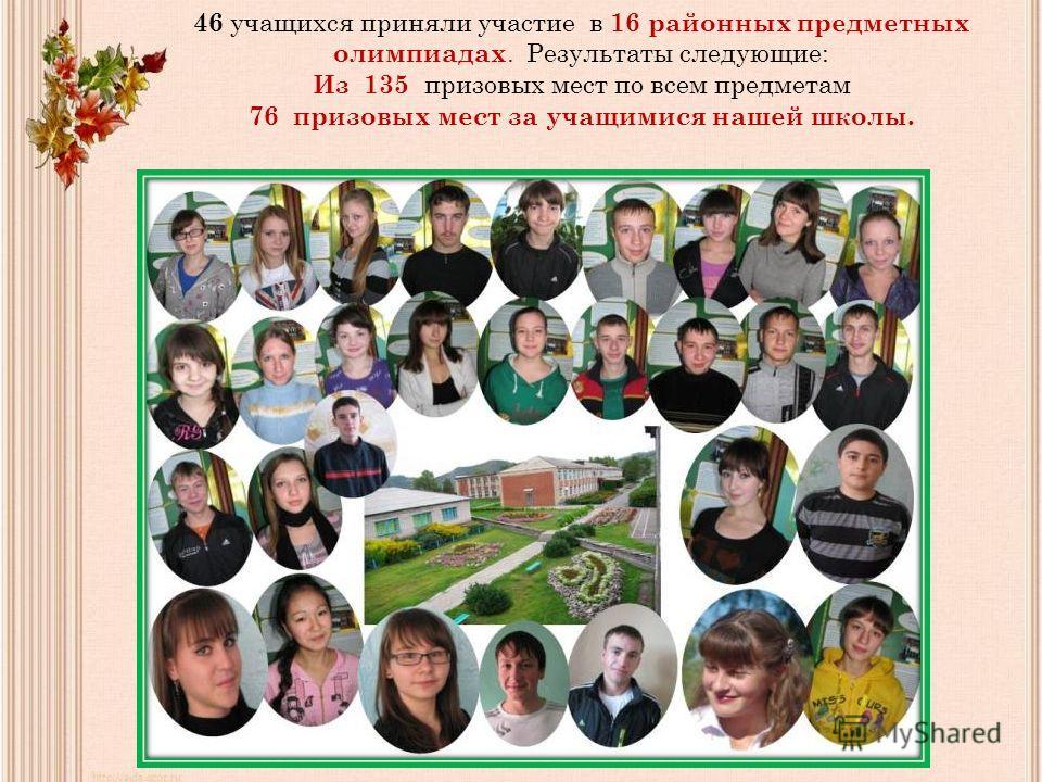 46 учащихся приняли участие в 16 районных предметных олимпиадах. Результаты следующие: Из 135 призовых мест по всем предметам 76 призовых мест за учащимися нашей школы.
