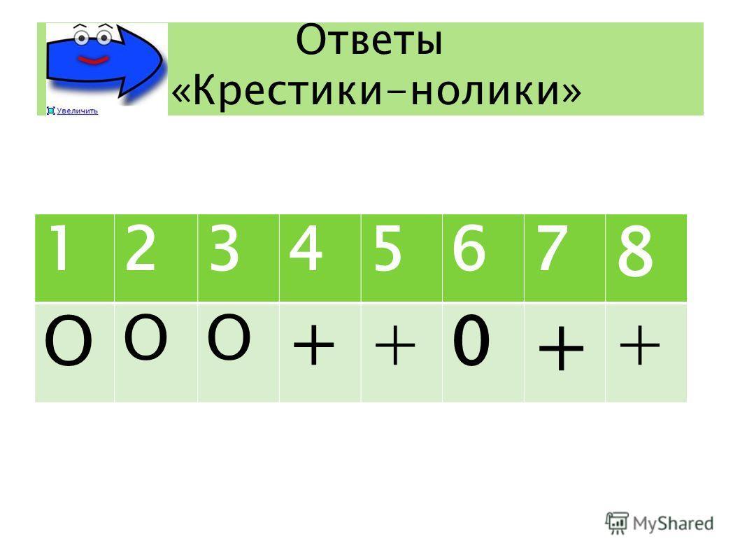 Ответы «Крестики-нолики» 1234567 8 О ОО ++0 + +
