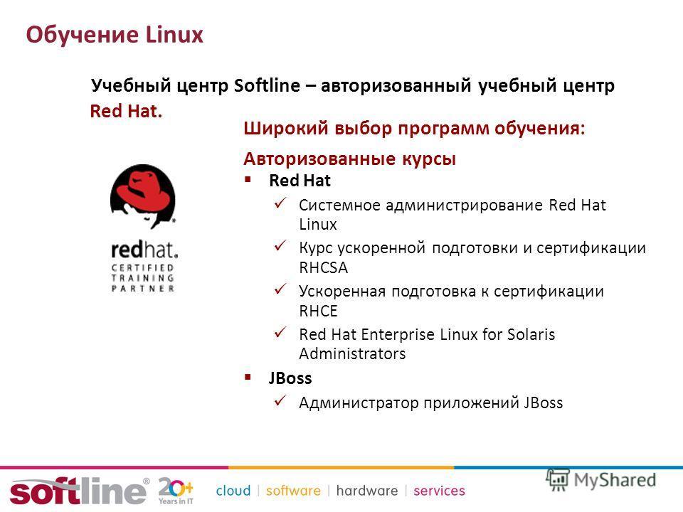 Обучение Linux Red Hat Системное администрирование Red Hat Linux Курс ускоренной подготовки и сертификации RHCSA Ускоренная подготовка к сертификации RHCE Red Hat Enterprise Linux for Solaris Administrators JBoss Администратор приложений JBoss Учебны