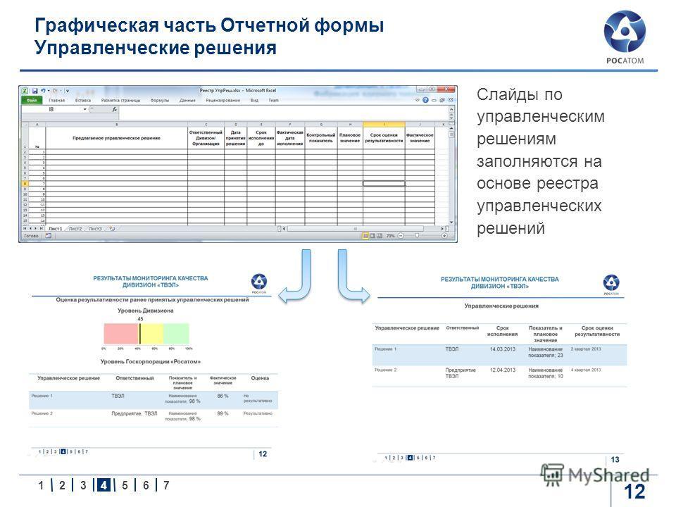 1234567 Графическая часть Отчетной формы Управленческие решения 12 Слайды по управленческим решениям заполняются на основе реестра управленческих решений