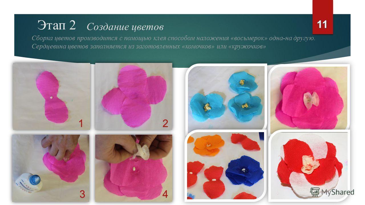 Этап 2 Создание цветов Сборка цветов производится с помощью клея способом наложения «восьмерок» одна-на другую. Сердцевина цветов заполняется из заготовленных «комочков» или «кружочков» 12 34