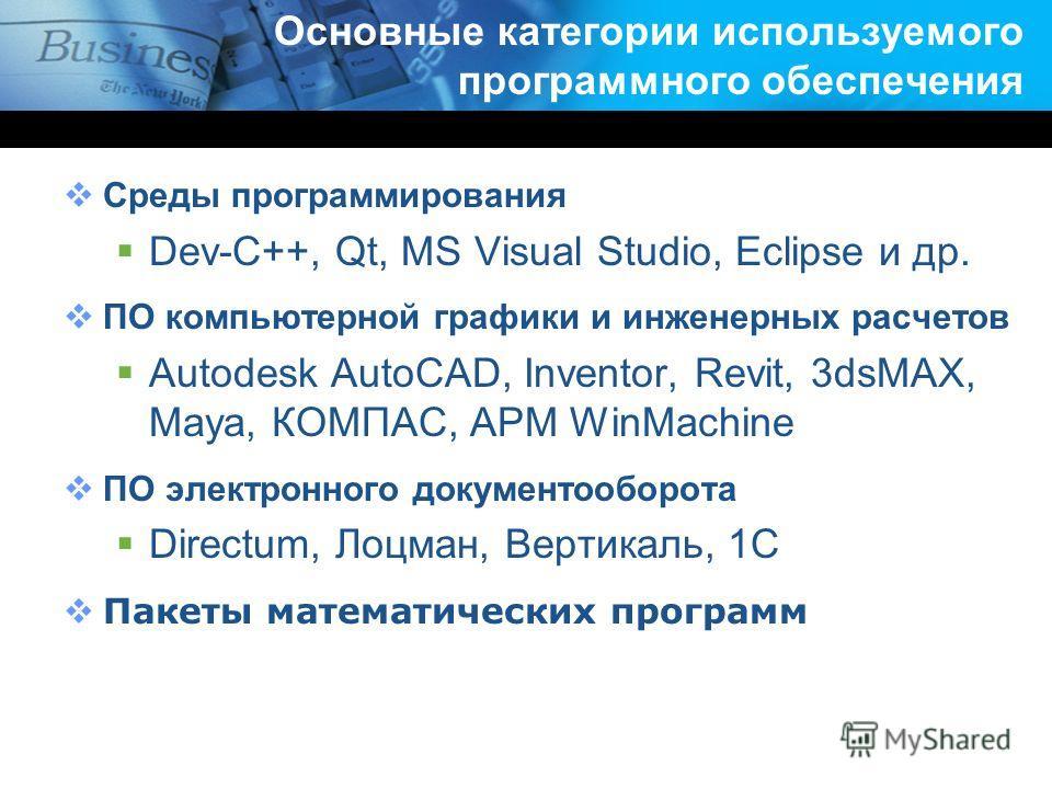 Основные категории используемого программного обеспечения Среды программирования Dev-C++, Qt, MS Visual Studio, Eclipse и др. ПО компьютерной графики и инженерных расчетов Autodesk AutoCAD, Inventor, Revit, 3dsMAX, Maya, КОМПАС, APM WinMachine ПО эле