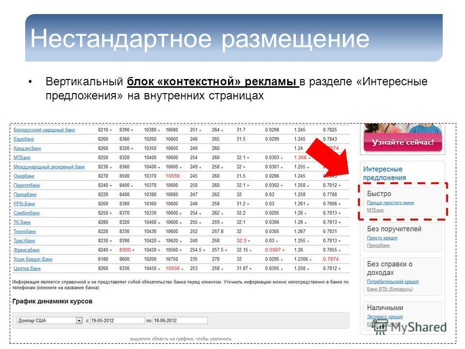 Нестандартное размещение Вертикальный блок «контекстной» рекламы в разделе «Интересные предложения» на внутренних страницах