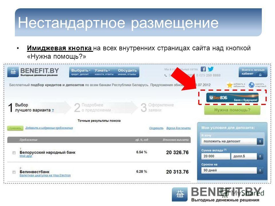 Нестандартное размещение Имиджевая кнопка на всех внутренних страницах сайта над кнопкой «Нужна помощь?»