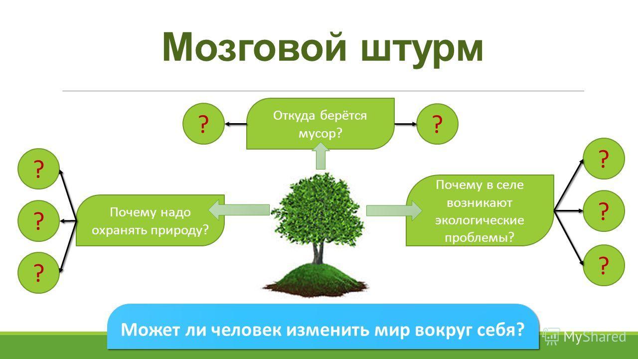 Мозговой штурм Почему надо охранять природу? Почему в селе возникают экологические проблемы? Может ли человек изменить мир вокруг себя? Откуда берётся мусор? ? ? ? ? ? ? ? ?