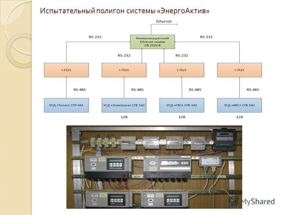 Испытательный полигон системы « Энерго Актив »