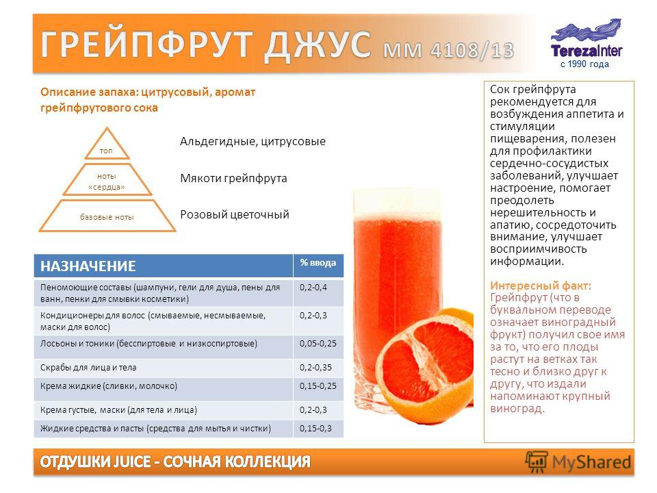 с 1990 года Описание запаха: цитрусовый, аромат грейпфрутового сока Сок грейпфрута рекомендуется для возбуждения аппетита и стимуляции пищеварения, полезен для профилактики сердечно-сосудистых заболеваний, улучшает настроение, помогает преодолеть нер