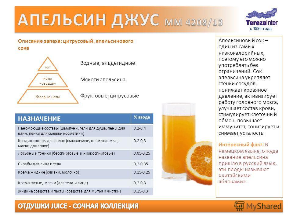 с 1990 года Апельсиновый сок – один из самых низкокалорийных, поэтому его можно употреблять без ограничений. Сок апельсина укрепляет стенки сосудов, понижает кровяное давление, активизирует работу головного мозга, улучшает состав крови, стимулирует к