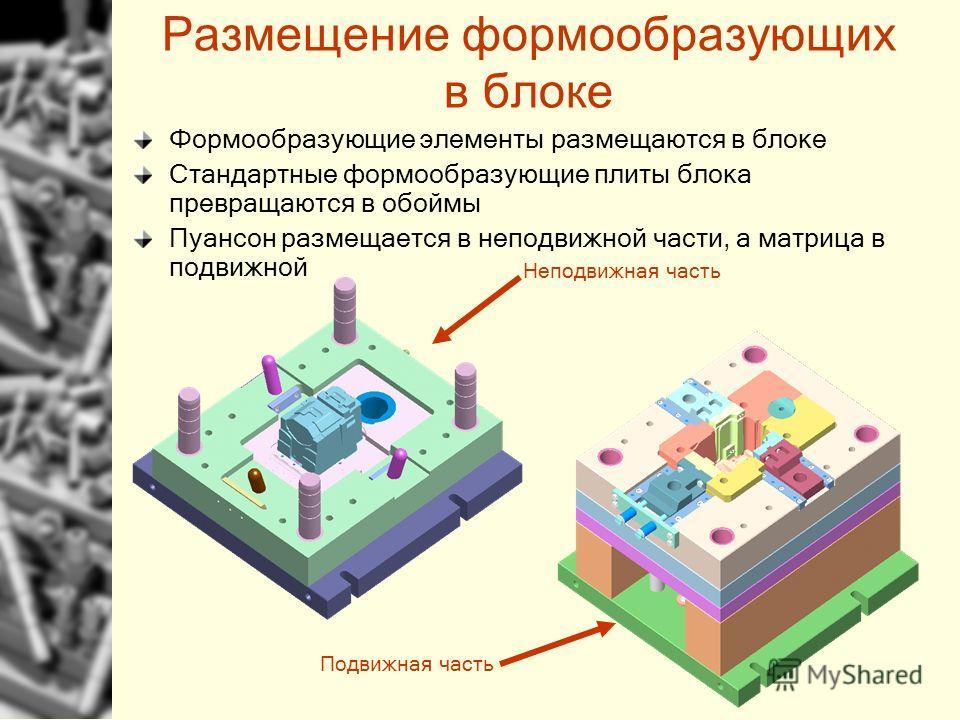 Размещение формообразующих в блоке Формообразующие элементы размещаются в блоке Стандартные формообразующие плиты блока превращаются в обоймы Пуансон размещается в неподвижной части, а матрица в подвижной Подвижная часть Неподвижная часть