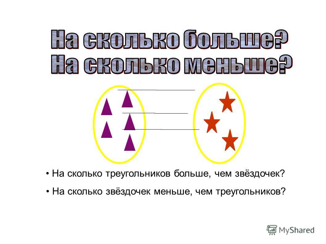 На сколько треугольников больше, чем звёздочек? На сколько звёздочек меньше, чем треугольников?