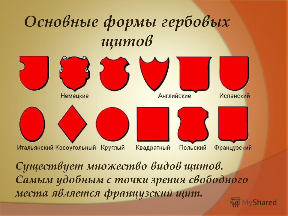 Основные формы гербовых щитов Существует множество видов щитов. Самым удобным с точки зрения свободного места является французский щит.