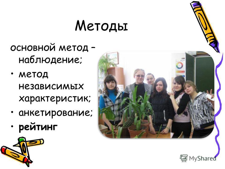 Методы основной метод – наблюдение; метод независимых характеристик; анкетирование; рейтинг