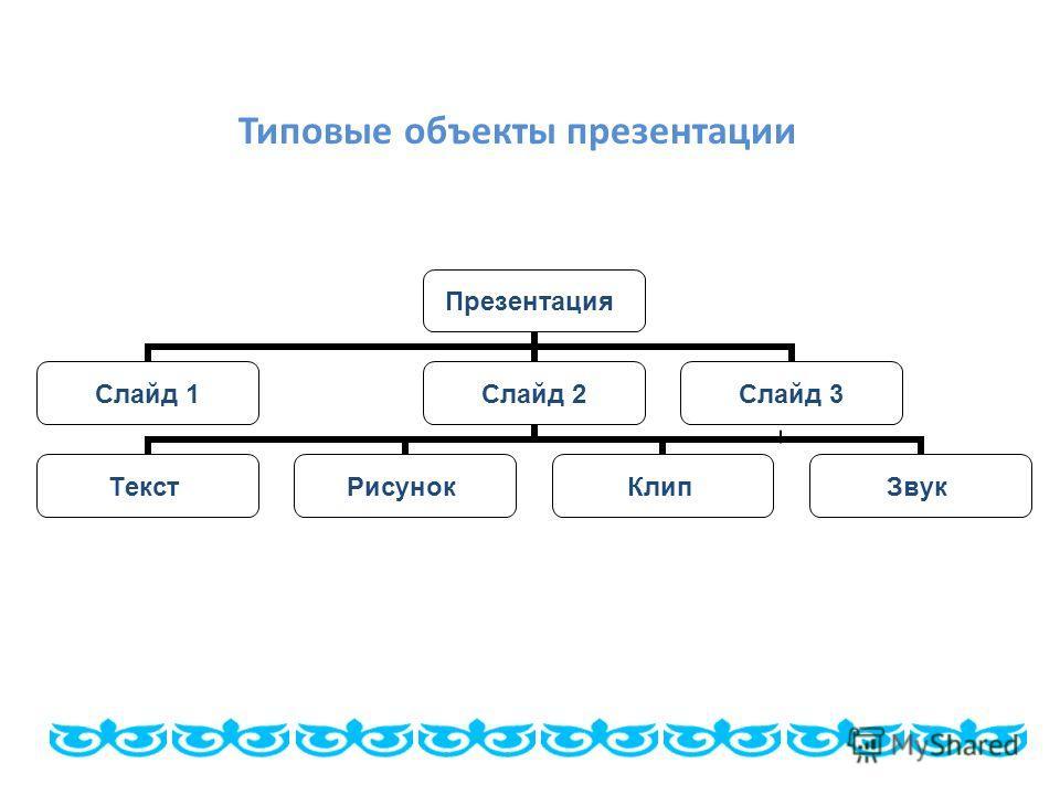 Типовые объекты презентации