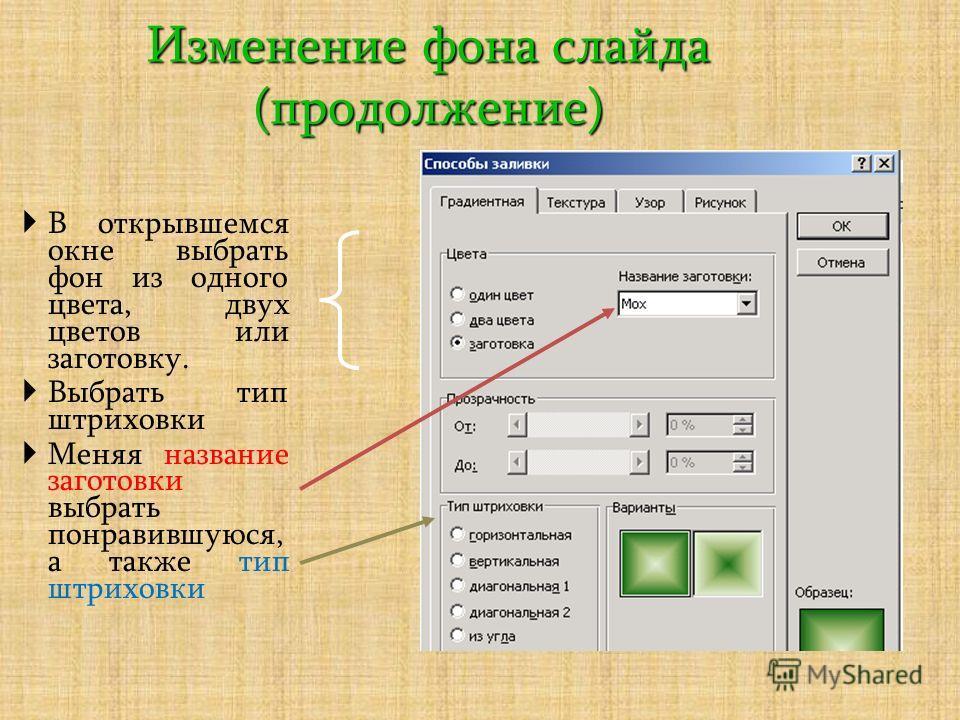 Изменение фона слайда (продолжение) В открывшемся окне выбрать фон из одного цвета, двух цветов или заготовку. Выбрать тип штриховки Меняя название заготовки выбрать понравившуюся, а также тип штриховки