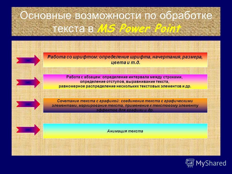Основные возможности по обработке текста в MS Power Point Работа со шрифтом: определение шрифта, начертания, размера, цвета и т.д. Работа с абзацем: определение интервала между строками, определение отступов, выравнивание текста, равномерное распреде