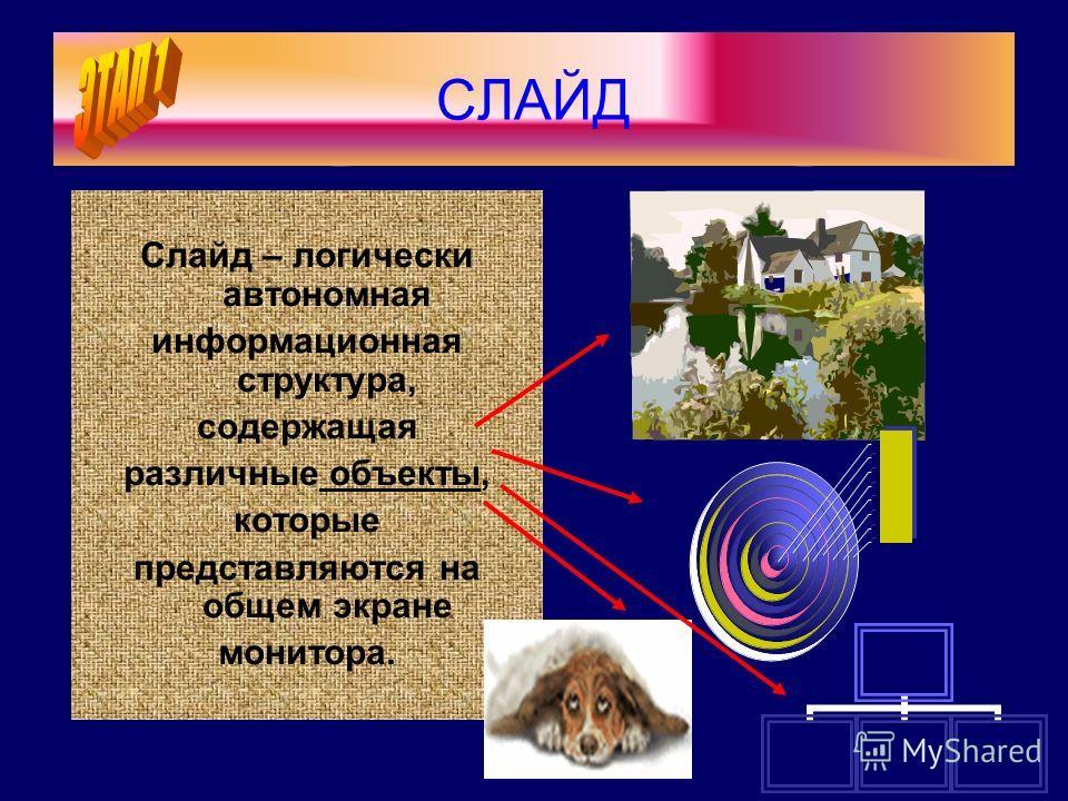 СЛАЙД Слайд – логически автономная информационная структура, содержащая различные объекты, которые представляются на общем экране монитора.