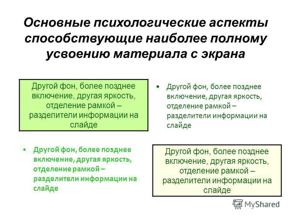 Основные психологические аспекты способствующие наиболее полному усвоению материала с экрана Другой фон, более позднее включение, другая яркость, отделение рамкой – разделители информации на слайде