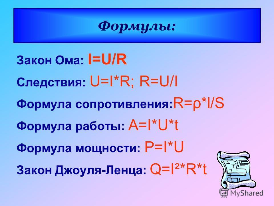 Формулы: Закон Ома: I=U/R Следствия: U=I*R; R=U/I Формула сопротивления: R=ρ*l/S Формула работы: A=I*U*t Формула мощности: P=I*U Закон Джоуля-Ленца: Q=I²*R*t
