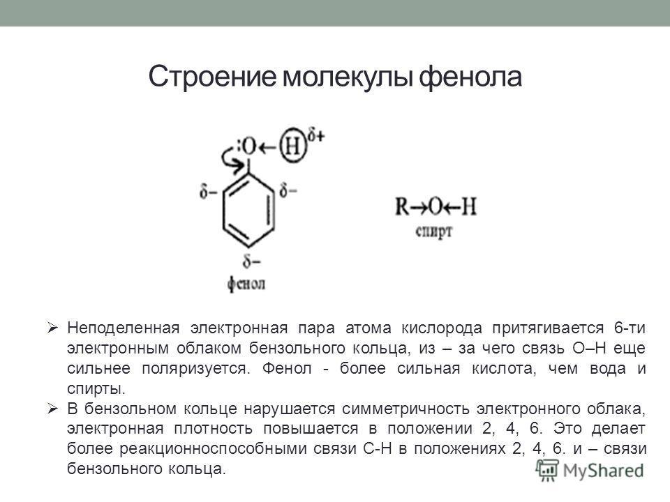 Строение молекулы фенола Неподеленная электронная пара атома кислорода притягивается 6-ти электронным облаком бензольного кольца, из – за чего связь О–Н еще сильнее поляризуется. Фенол - более сильная кислота, чем вода и спирты. В бензольном кольце н