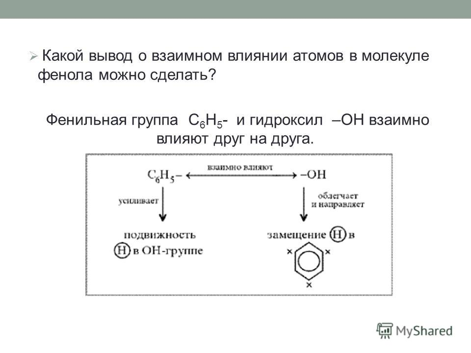 Какой вывод о взаимном влиянии атомов в молекуле фенола можно сделать? Фенильная группа C 6 H 5 - и гидроксил –OH взаимно влияют друг на друга.