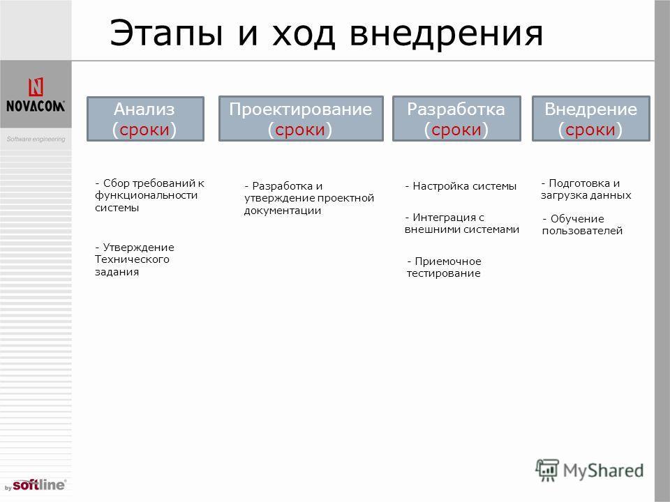 Этапы и ход внедрения Анализ (сроки) Проектирование (сроки) Разработка (сроки) Внедрение (сроки) - Сбор требований к функциональности системы - Утверждение Технического задания - Разработка и утверждение проектной документации - Настройка системы - И