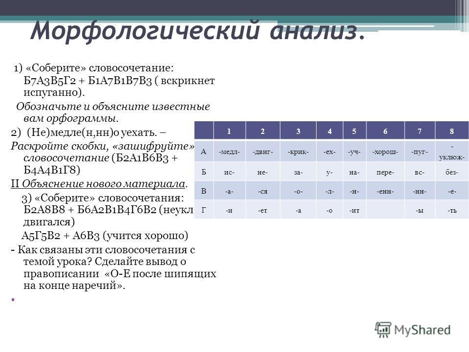 Морфологический анализ. 1) «Соберите» словосочетание: Б7А3В5Г2 + Б1А7В1В7В3 ( вскрикнет испуганно). Обозначьте и объясните известные вам орфограммы. 2) (Не)медле(н,нн)о уехать. – Раскройте скобки, «зашифруйте» словосочетание (Б2А1В6В3 + Б4А4В1Г8) II