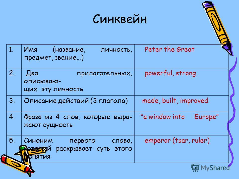 1. Имя (название, личность, предмет, звание…) Peter the Great 2. Два прилагательных, описываю- щих эту личность powerful, strong 3. Описание действий (3 глагола) made, built, improved 4. Фраза из 4 слов, которые выра- жают сущность a window into Euro
