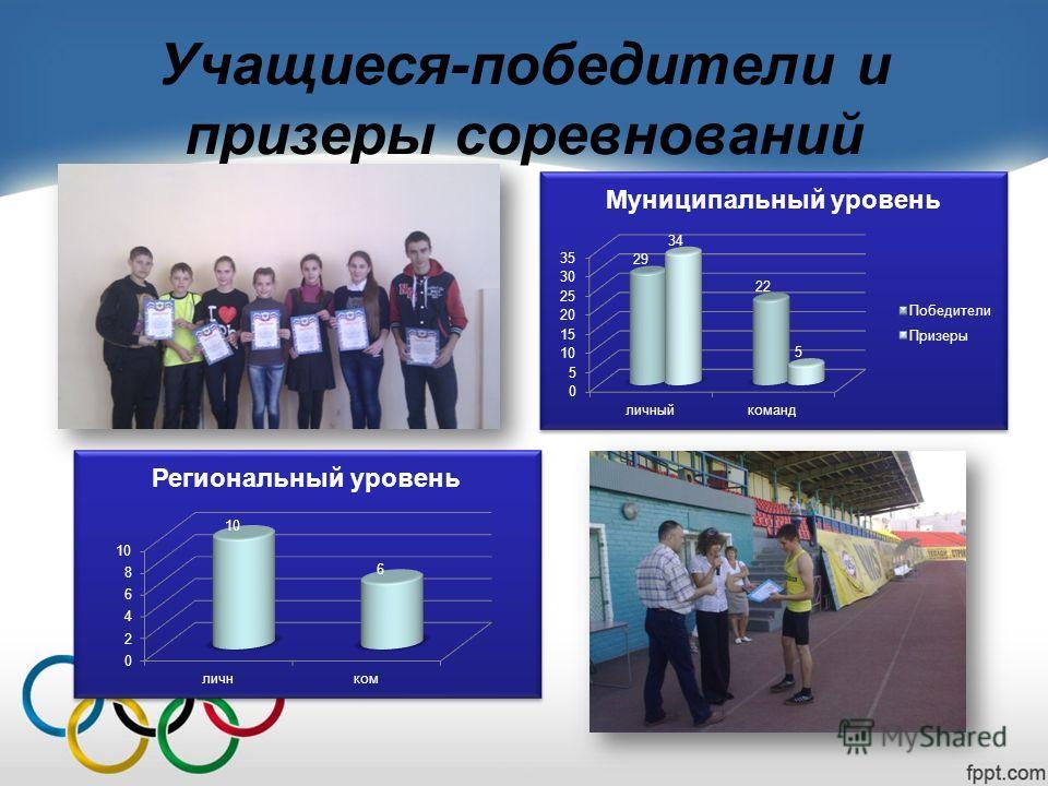 Учащиеся-победители и призеры соревнований