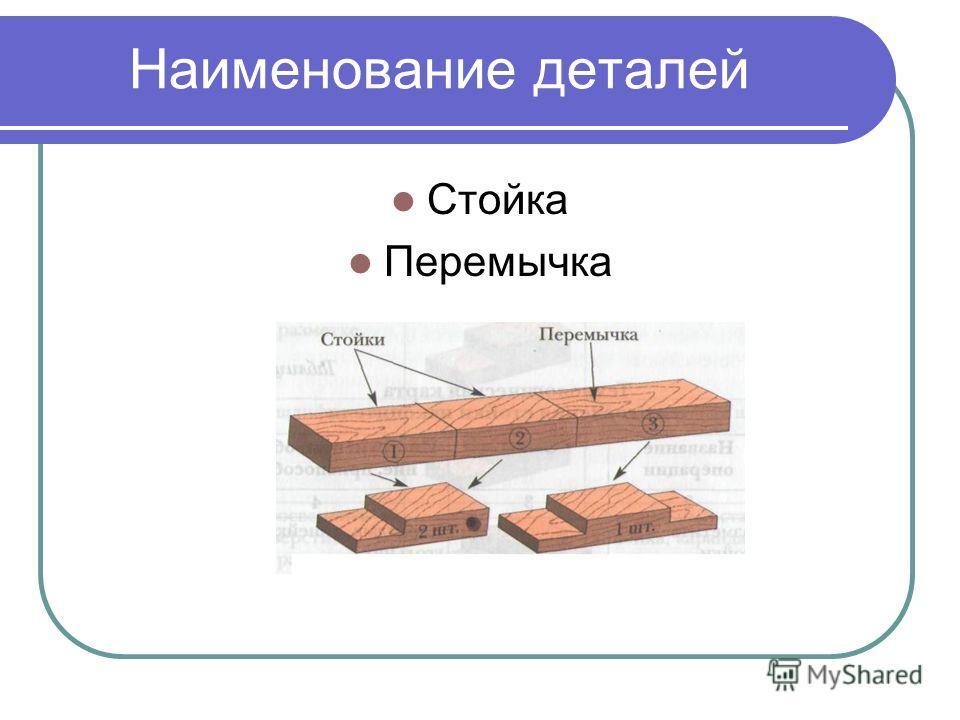 Наименование деталей Стойка Перемычка