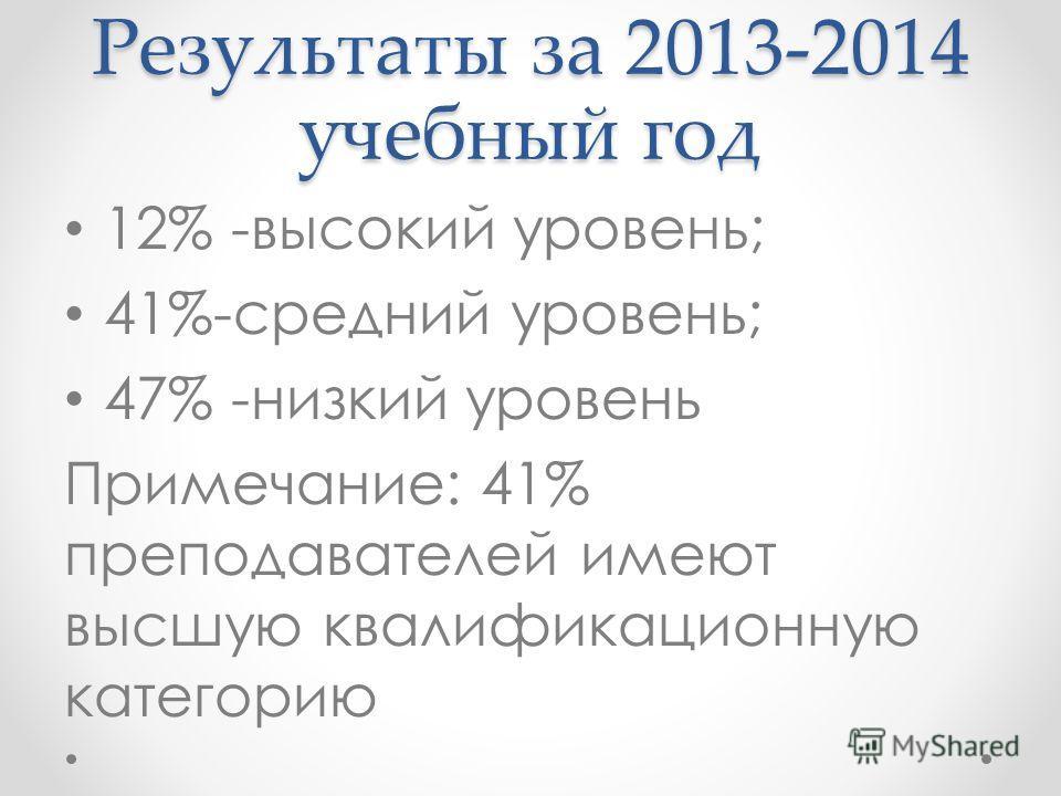 Результаты за 2013-2014 учебный год 12% -высокий уровень; 41%-средний уровень; 47% -низкий уровень Примечание: 41% преподавателей имеют высшую квалификационную категорию