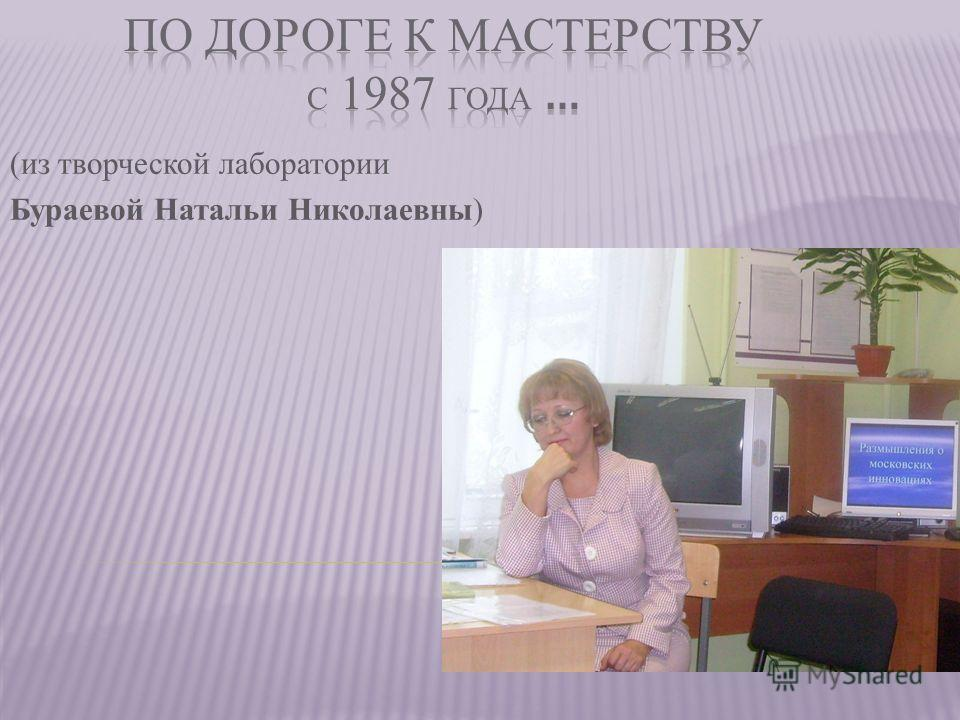(из творческой лаборатории Бураевой Натальи Николаевны)