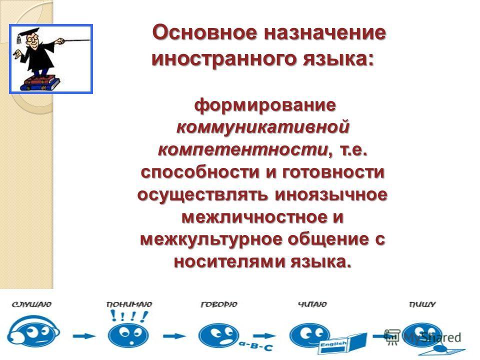 Основное назначение иностранного языка: формирование коммуникативной компетентности, т.е. способности и готовности осуществлять иноязычное межличностное и межкультурное общение с носителями языка. формирование коммуникативной компетентности, т.е. спо