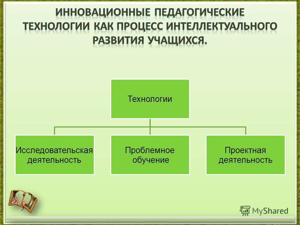 Технологии Исследовательская деятельность Проблемное обучение Проектная деятельность