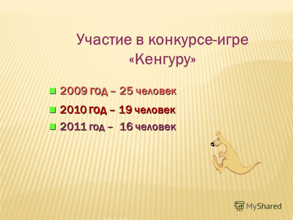 Участие в конкурсе-игре «Кенгуру» 2009 год – 25 человек 2009 год – 25 человек 2010 год – 19 человек 2010 год – 19 человек 2011 год – 16 человек 2011 год – 16 человек