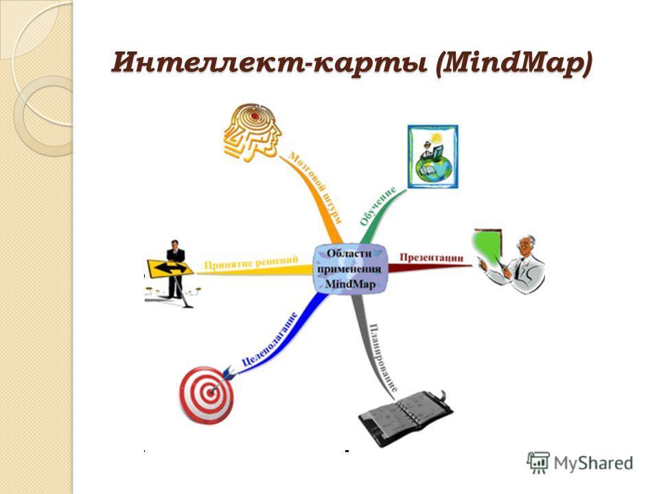 Интеллект-карты (MindMap)