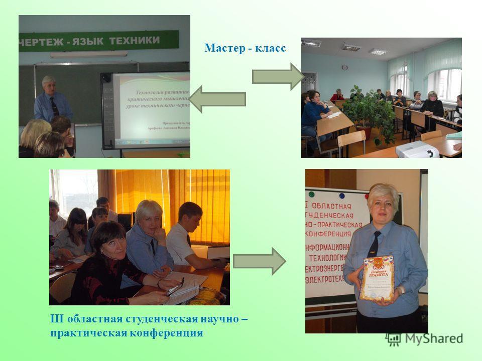 ІІІ областная студенческая научно – практическая конференция Мастер - класс