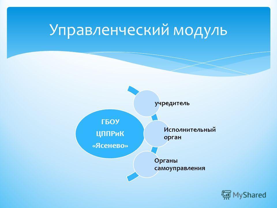 ГБОУ ЦППРиК «Ясенево» учредитель Исполнительный орган Органы самоуправления Управленческий модуль