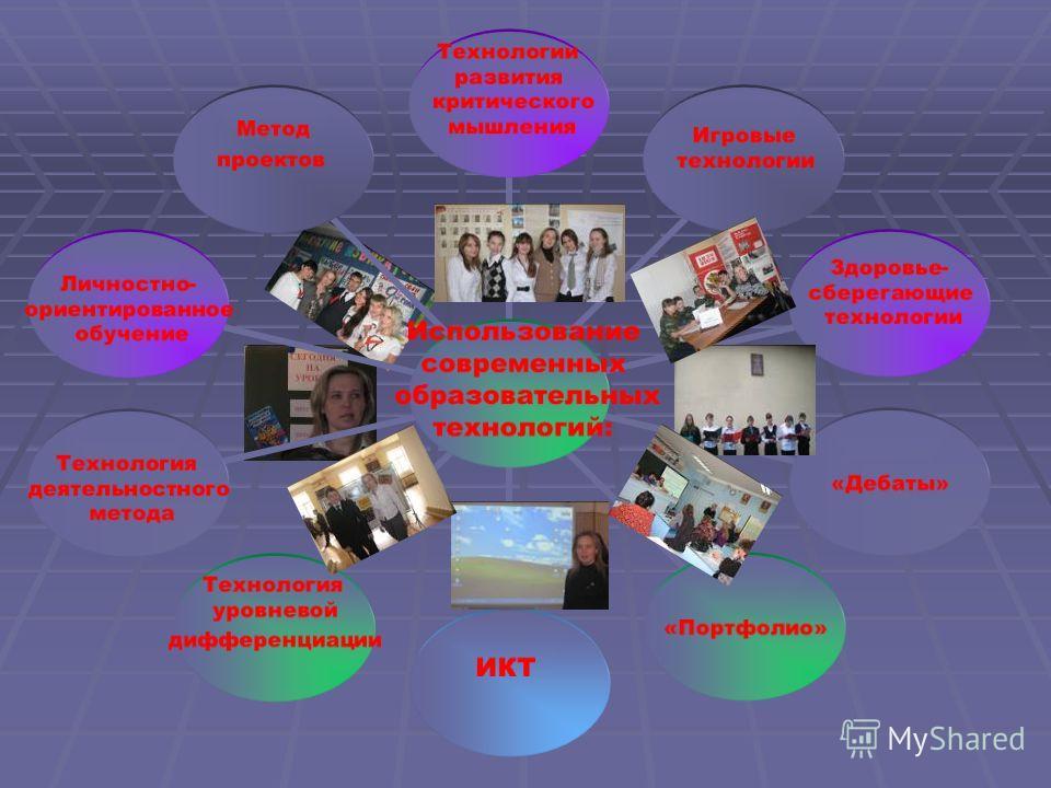 Использование современных образовательных технологий: Технологии развития критического мышления Игровые технологии Здоровье- сберегающие технологии «Дебаты»«Портфолио» ИКТ Технология уровневой дифференциации Технология деятельностного метода Личностн