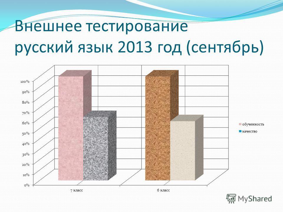 Внешнее тестирование русский язык 2013 год (сентябрь)