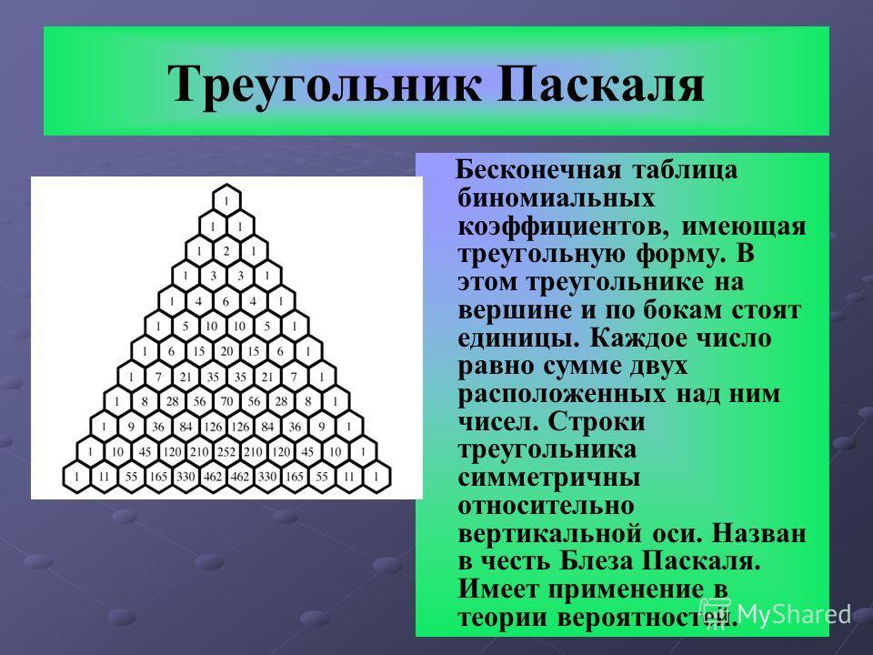 Треугольник Паскаля Бесконечная таблица биномиальных коэффициентов, имеющая треугольную форму. В этом треугольнике на вершине и по бокам стоят единицы. Каждое число равно сумме двух расположенных над ним чисел. Строки треугольника симметричны относит