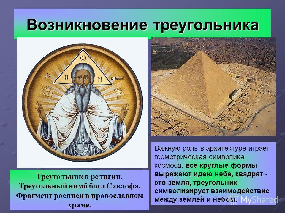 Возникновение треугольника Треугольник в религии. Треугольный нимб бога Саваофа. Фрагмент росписи в православном храме. Важную роль в архитектуре играет геометрическая символика космоса: все круглые формы выражают идею неба, квадрат - это земля, треу