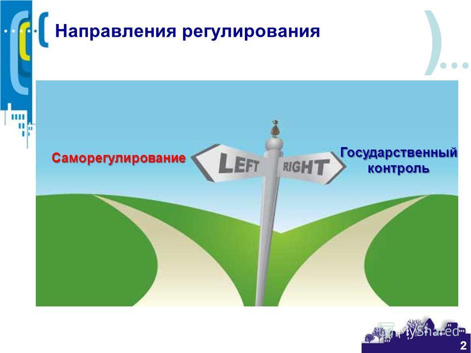 ) Направления регулирования 2 Саморегулирование Государственный контроль