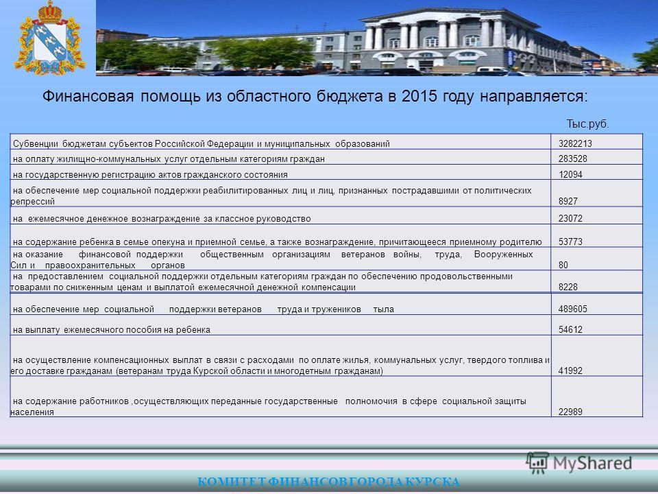Субвенции бюджетам субъектов Российской Федерации и муниципальных образований 3282213 на оплату жилищно-коммунальных услуг отдельным категориям граждан 283528 на государственную регистрацию актов гражданского состояния 12094 на обеспечение мер социал
