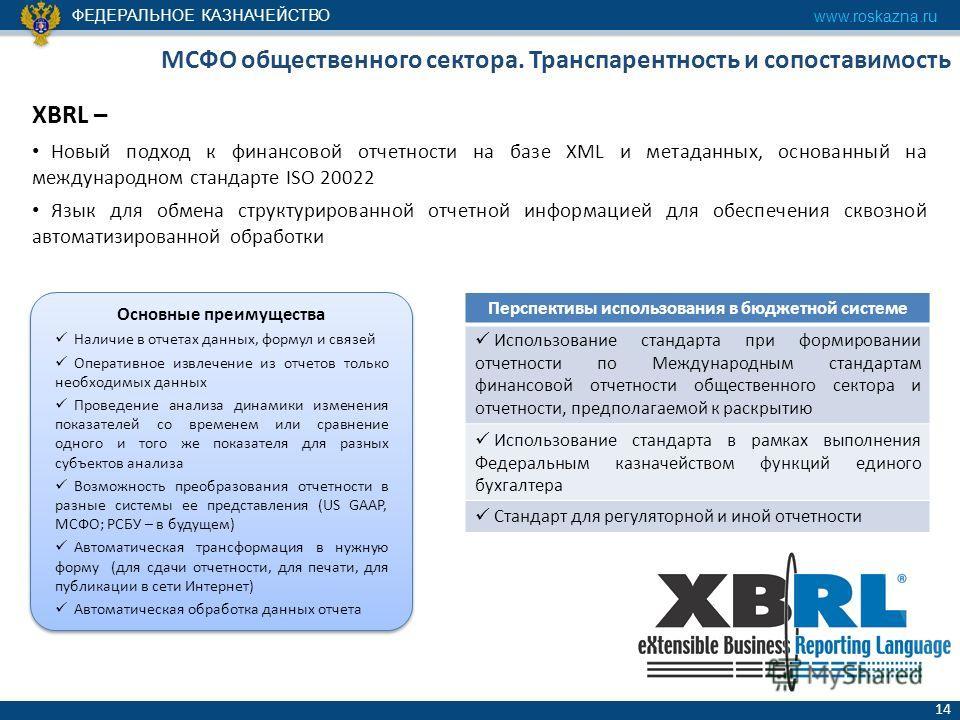 ФЕДЕРАЛЬНОЕ КАЗНАЧЕЙСТВО www.roskazna.ru 14 МСФО общественного сектора. Транспарентность и сопоставимость XBRL – Новый подход к финансовой отчетности на базе XML и метаданных, основанный на международном стандарте ISO 20022 Язык для обмена структурир