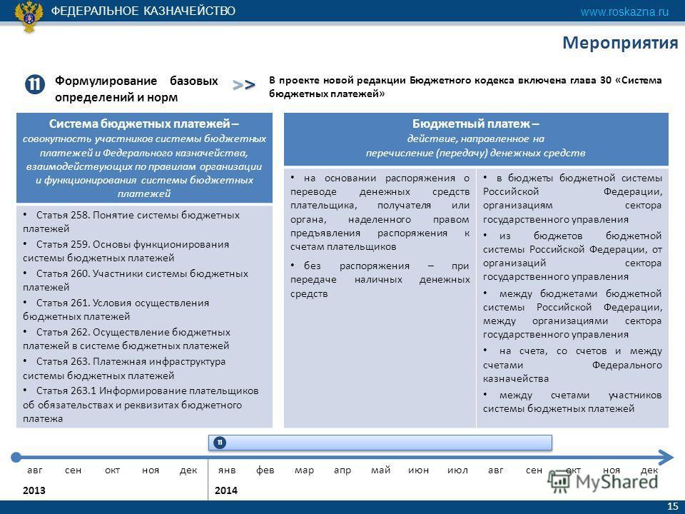 ФЕДЕРАЛЬНОЕ КАЗНАЧЕЙСТВО www.roskazna.ru 15 авгсеноктноядекянвфевмарапрмайиюниюлавгсеноктноядек 20132014 Формулирование базовых определений и норм >>>>>>>> В проекте новой редакции Бюджетного кодекса включена глава 30 «Система бюджетных платежей» Мер