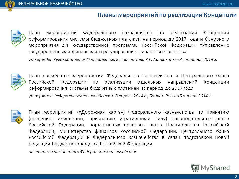 ФЕДЕРАЛЬНОЕ КАЗНАЧЕЙСТВО www.roskazna.ru 3 Планы мероприятий по реализации Концепции План совместных мероприятий Федерального казначейства и Центрального банка Российской Федерации по реализации отдельных направлений Концепции реформирования системы