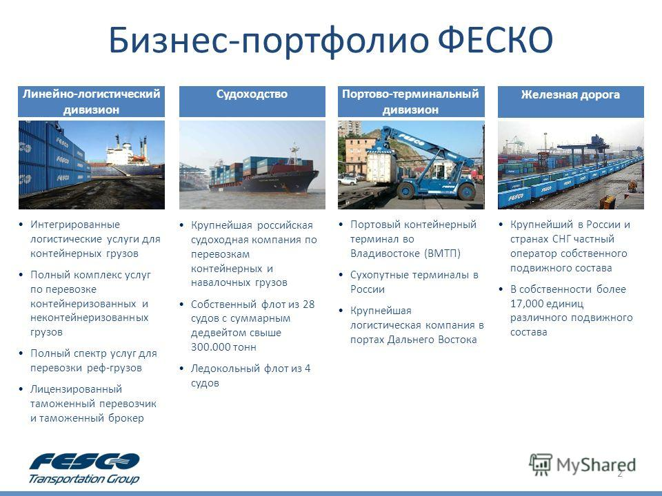 Бизнес-портфолио ФЕСКО Крупнейшая российская судоходная компания по перевозкам контейнерных и навалочных грузов Собственный флот из 28 судов с суммарным дедвейтом свыше 300.000 тонн Ледокольный флот из 4 судов Портовый контейнерный терминал во Владив